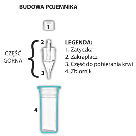 budowa_pojemnika